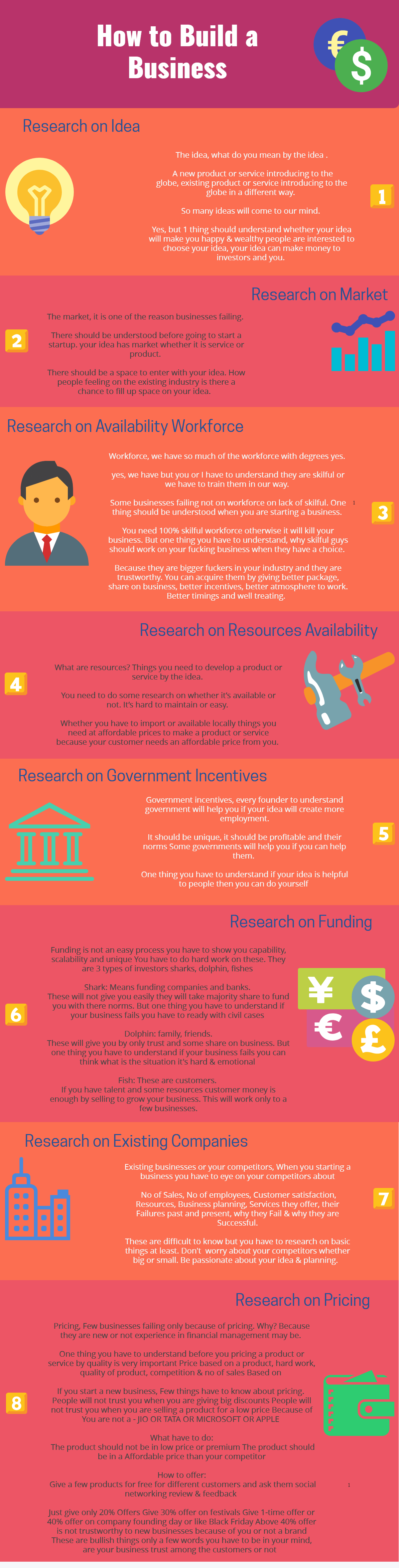 How To Build A Business Empire From Scratch Infographic
